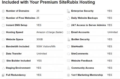 SiteRubix Hosting