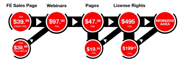 5k Formula System pricing