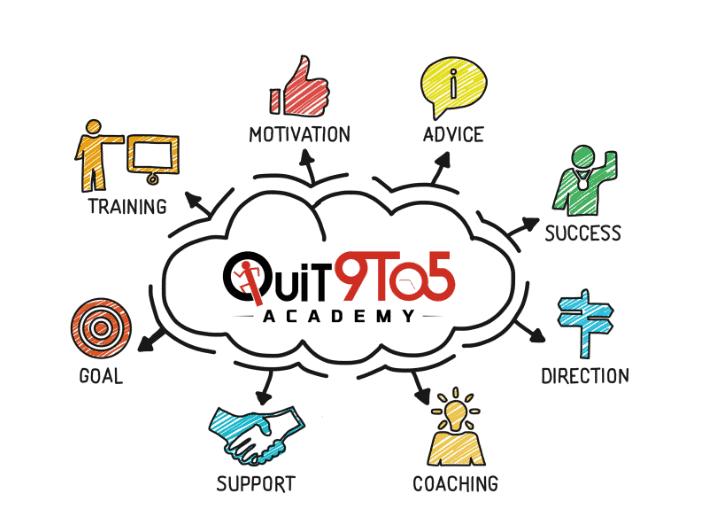quit 9 to 5 academy program