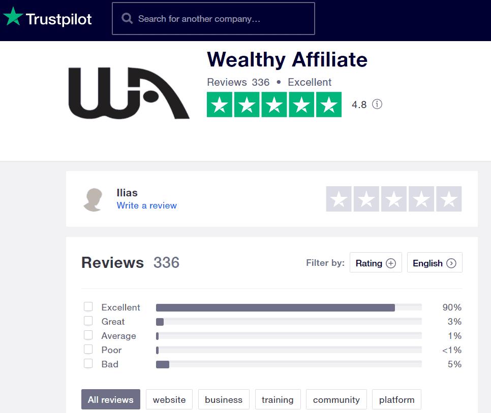 wealthy affiliate trustpilot